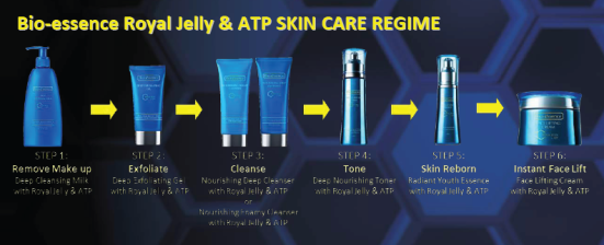 Bio-essence  Royal Jelly and ATP