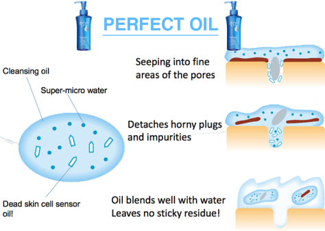 Perfect Watery Oil Senka