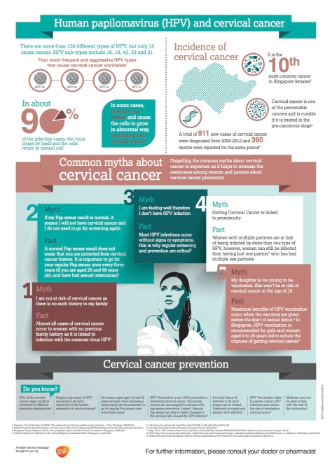 GSK_Infographic2(revised)