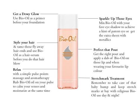 New Ways to Use Bio-Oil
