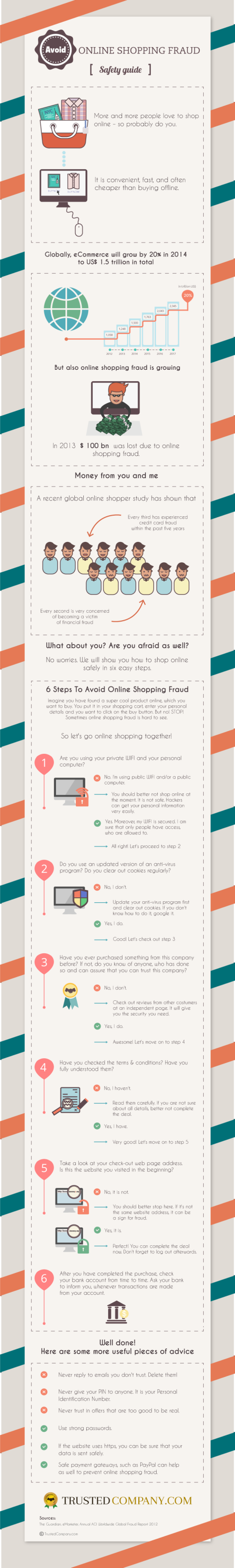 online-shopping-fraud-infographic